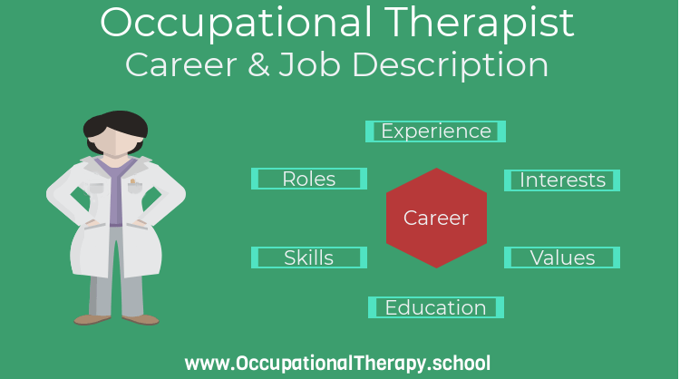 Occupational therapy career