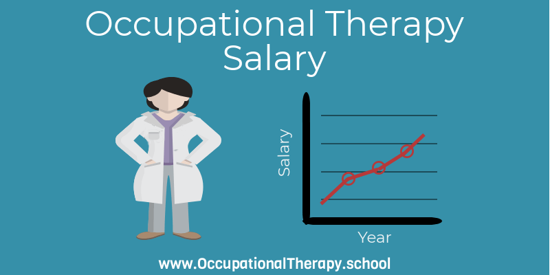 OT salary in the USA